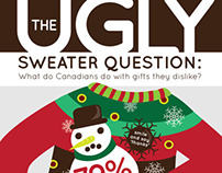 The Ugly Sweater Question