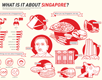 """""""What is it about Singapore?"""" Infographic"""