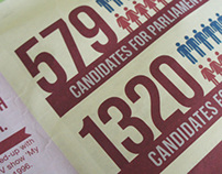 13th Malaysian General Election infographic