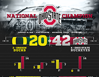 2015 College Football Playoff Infographics