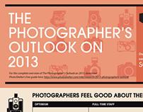 Photographer's Outlook on 2013