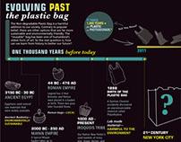 The Anti-Plastic Bag Campaign