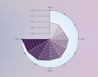 Deltasight Infographic