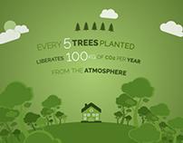 Plant a Tree Video