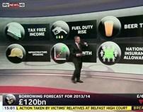 Budget 2013 Interactive