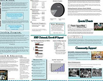 SuperSibs! Annual Report - back page