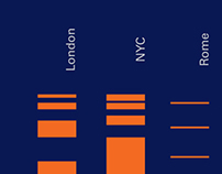 Books of Cities Infographic