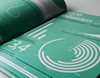Megatrend Documentation 2010