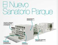 Advertising Evolución Constante - Sanatorio Parque