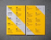 Design Silesia  – brochure