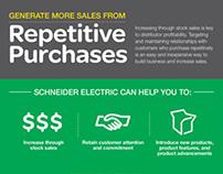Schneider Electric - Infographic