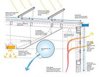 Aquatic Centre Technical Brief