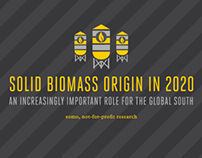 Solid Biomass Origin
