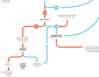 Snowden extradition process