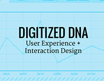 Digitized DNA, Masters Thesis