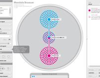 Mandala Browser