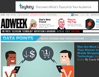 Taykey Banners for Adweek