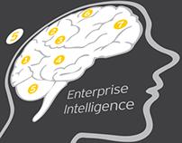 EY Enterprise Intelligence Infgraphic