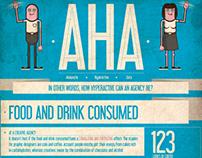 AHA infographic