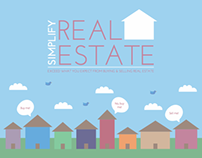 Real Estate Postcard - Simplify Real Estate