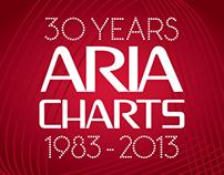 ARIA Charts 30th Anniversary