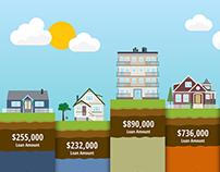 Houses Chart Illustration