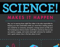 Contemporary Science Identity