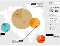 Infographics by jmdidit.com