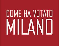 Come ha votato Milano