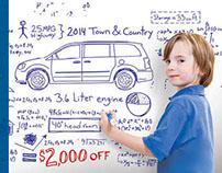 Automotive Industry Advertising