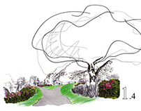 Design of a signage structure in a landscaped park