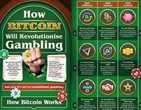 How Bitcoin will revolutionise gambling infographic