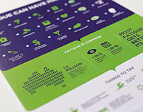 NPS MedicineWise Infographic