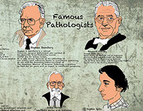 Famous Pathologists