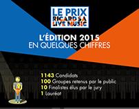 Infographie PRIX Ricard Live Music 2015