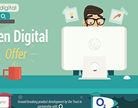 Infographics : Open Digital and Open Solutions