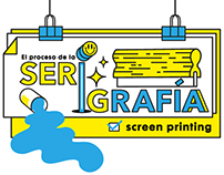 Garbeo screenprinting infographics