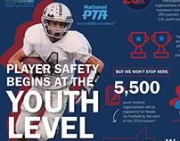 NFL Evolution website redesign + infographic