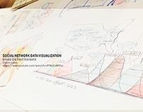 Information visualization -Social media