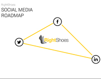 Right Shoes Social Strategy 2
