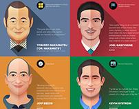 Eccentric habits of the tech elite infographic