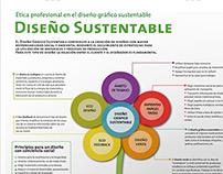 Afiche Infográfico Diseño Sustentable