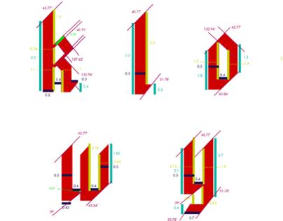 Arabic typeface design